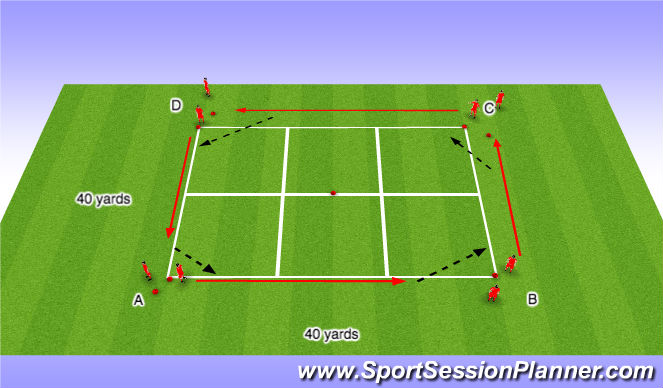 Football/Soccer Session Plan Drill (Colour): Running With The Ball (Warm Up)