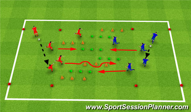 Football/Soccer Session Plan Drill (Colour): Playing at Speed Through Traffic