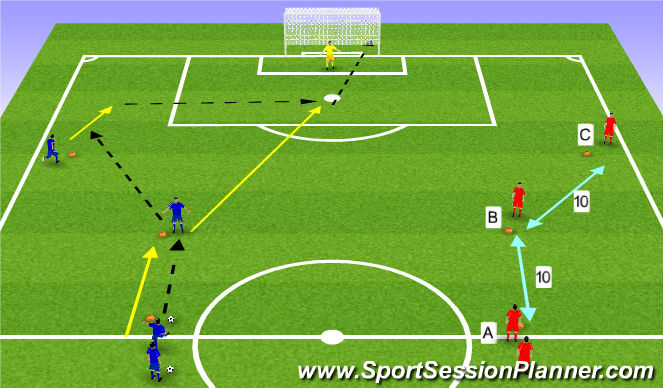 Football/Soccer Session Plan Drill (Colour): Playing Wide