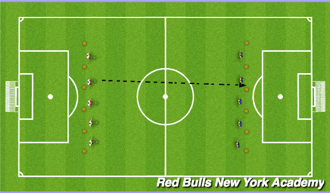 Football/Soccer Session Plan Drill (Colour): Shooting - twos