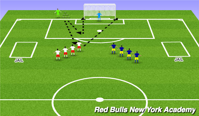 Football/Soccer Session Plan Drill (Colour): Shooting - 2 teams