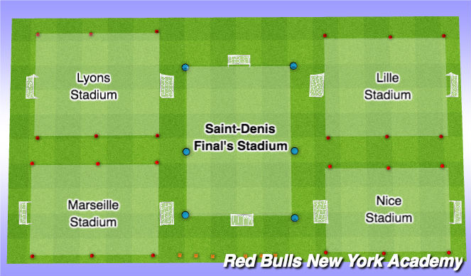 Football/Soccer Session Plan Drill (Colour): UEFA Euro 2016