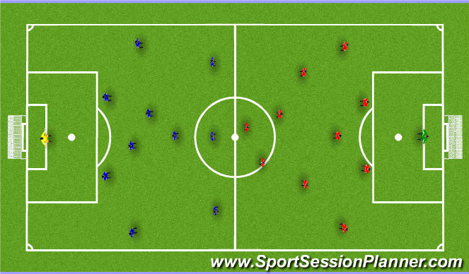 Football/Soccer Session Plan Drill (Colour): 11v11 4-3-3 v 4-3-3
