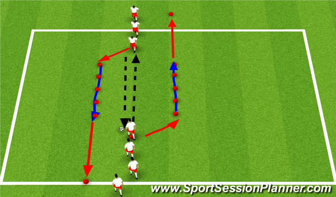 Football/Soccer Session Plan Drill (Colour): Phase 2 Warmup-neural prep passing theme