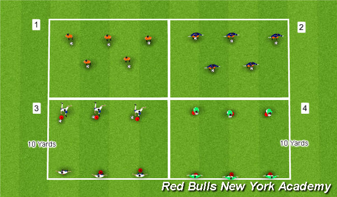 Football/Soccer Session Plan Drill (Colour): Warm Up (30mins)