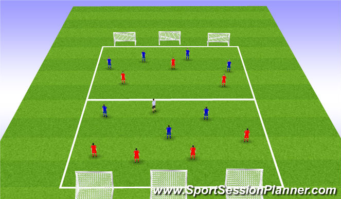 Football/Soccer Session Plan Drill (Colour): 7v7 +1 with 3 Goals