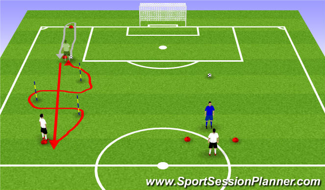 Football/Soccer Session Plan Drill (Colour): sprint work