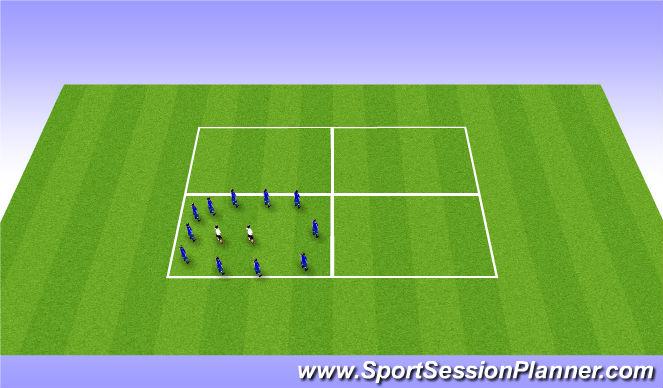 Football/Soccer Session Plan Drill (Colour): 4 square rondo