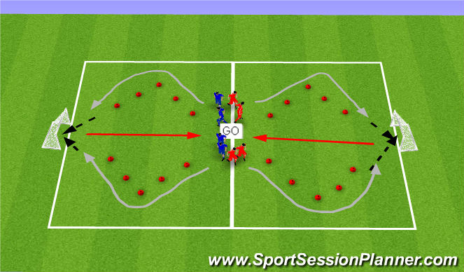 Football/Soccer Session Plan Drill (Colour): Numbers - races