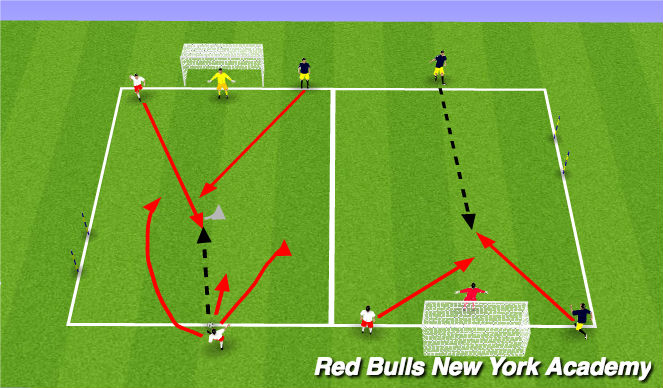 Football/Soccer Session Plan Drill (Colour): 2v1 to Finish