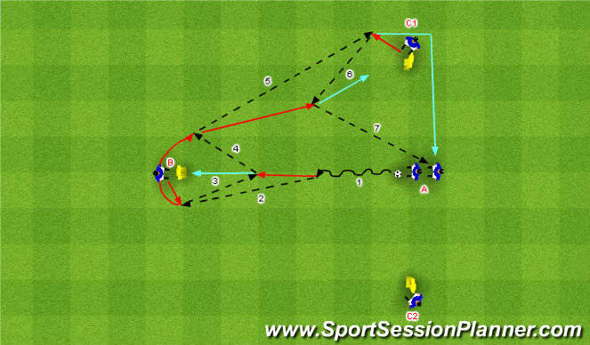 Football/Soccer Session Plan Drill (Colour): PC - Herta Berlin - 5 hráčov v trojuholníku 1a