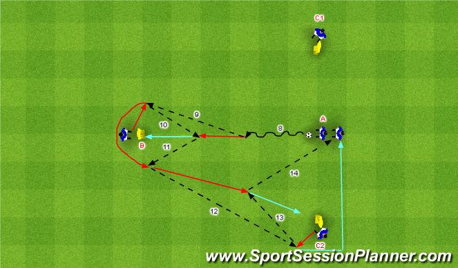 Football/Soccer Session Plan Drill (Colour): PC - Herta Berlin - 5 hráčov v trojuholníku 1b
