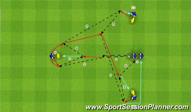 Football/Soccer Session Plan Drill (Colour): PC - Herta Berlin - 5 hráčov v trojuholníku 2a