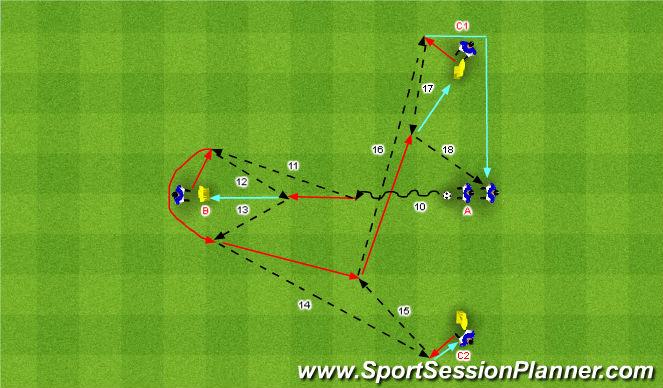 Football/Soccer Session Plan Drill (Colour): PC - Herta Berlin - 5 hráčov v trojuholníku 2b