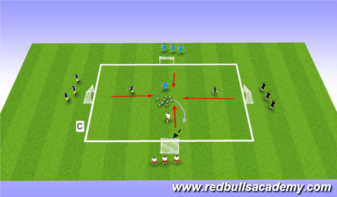Football/Soccer Session Plan Drill (Colour): Main Theme - Hungry Hungry Hippos