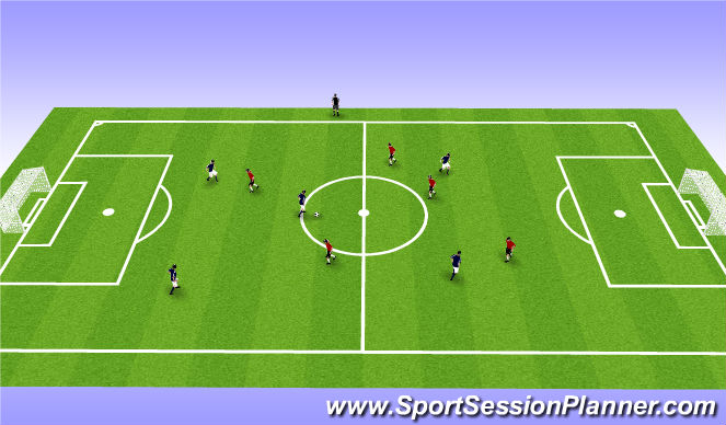 Football/Soccer Session Plan Drill (Colour): ODP 6:00-8:00