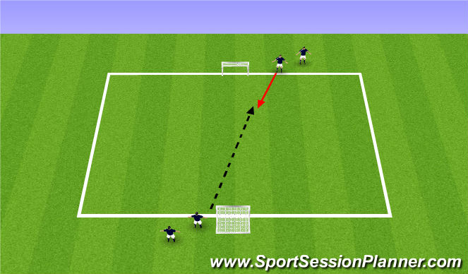 Football/Soccer Session Plan Drill (Colour): ODP 5:00-6:00