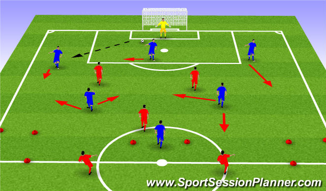 Football/Soccer Session Plan Drill (Colour): Functional: Play out of the back