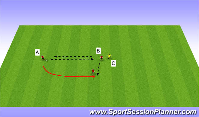 Football/Soccer Session Plan Drill (Colour): Hold and Lay