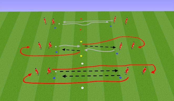 Football/Soccer Session Plan Drill (Colour): Chain dribbling/passing