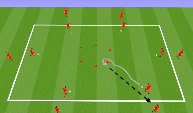Football/Soccer Session Plan Drill (Colour): Center Zone Dribble & Pass