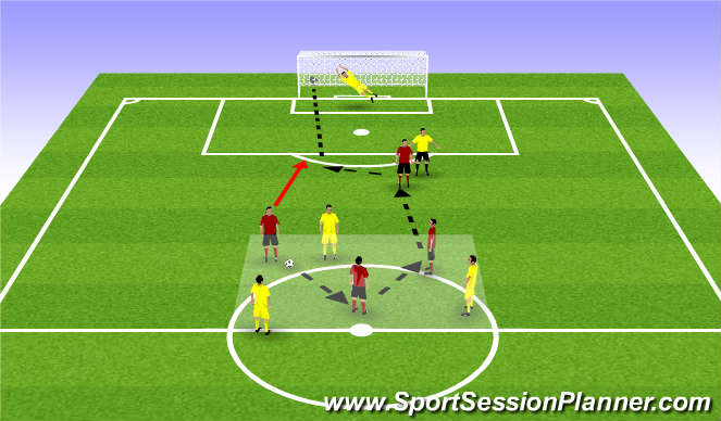 Football/Soccer Session Plan Drill (Colour): Using target Man Going To Goal