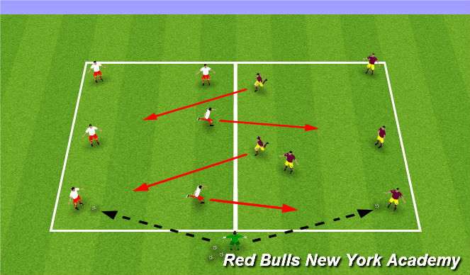 Football/Soccer Session Plan Drill (Colour): Technical Development - Opposed