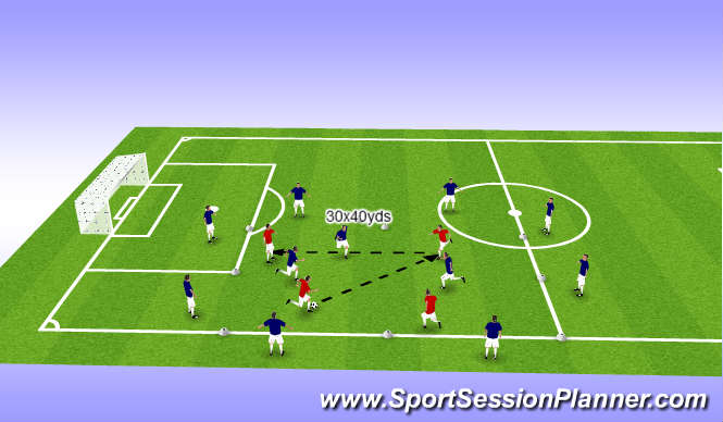 Football/Soccer Session Plan Drill (Colour): Warm up 2nd phase