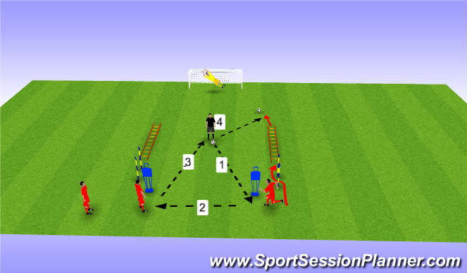 Football/Soccer Session Plan Drill (Colour): Shooting Fitness session