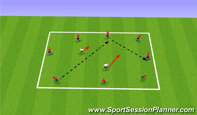 Football/Soccer Session Plan Drill (Colour): 6 & 22