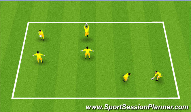 Football/Soccer Session Plan Drill (Colour): Goalkeeper Tech