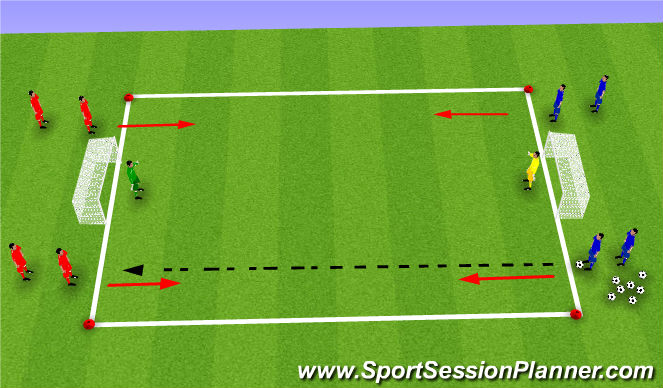 Football/Soccer Session Plan Drill (Colour): 2v2 plus GKs