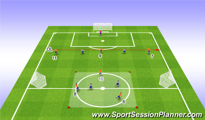 Football/Soccer Session Plan Drill (Colour): Stage 2 Variaton
