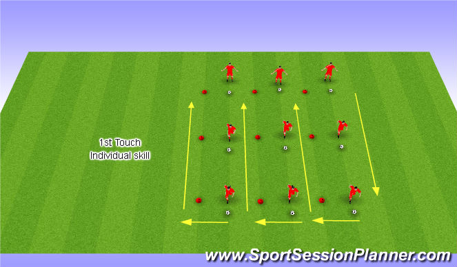 Football/Soccer Session Plan Drill (Colour): Core Skill