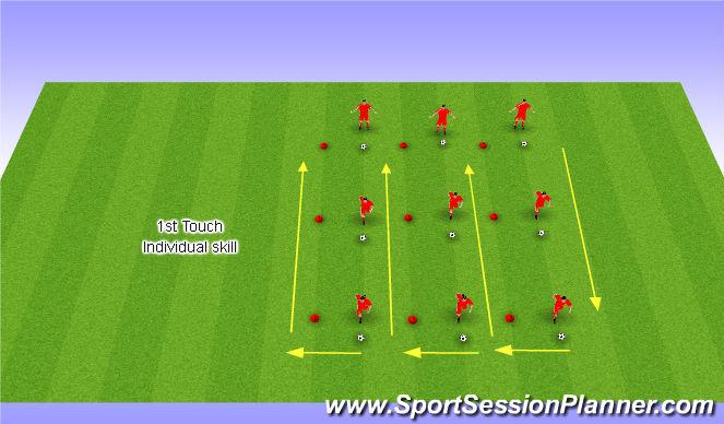 Football/Soccer Session Plan Drill (Colour): Core Skill