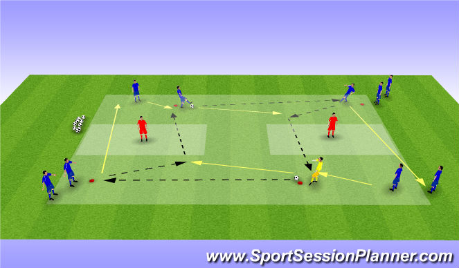 Football/Soccer Session Plan Drill (Colour): Skill Intro Progression B