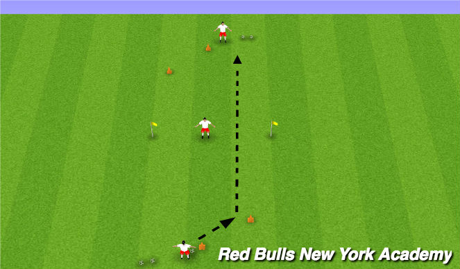 Football/Soccer Session Plan Drill (Colour): Shoorting - threes