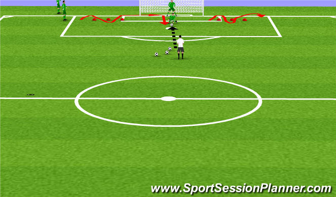 Football/Soccer Session Plan Drill (Colour): Collecting techniques/ Footwork