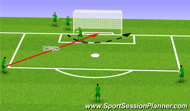 Football/Soccer Session Plan Drill (Colour): Collecting Techniques - Ball Line -Keepers Arc