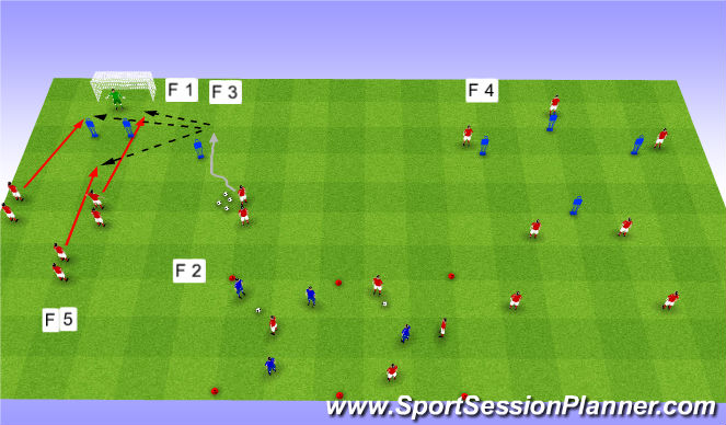 Football/Soccer Session Plan Drill (Colour): Session 9