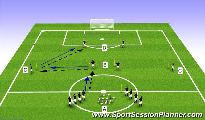 Football/Soccer Session Plan Drill (Colour): Block 1 - 8 Mins