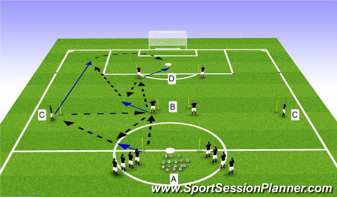 Football/Soccer Session Plan Drill (Colour): Block 2 - 8 Mins
