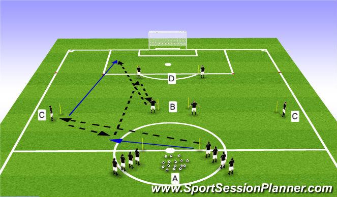Football/Soccer Session Plan Drill (Colour): Block 3 - 8 Mins
