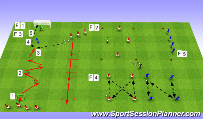 Football/Soccer Session Plan Drill (Colour): Session 10