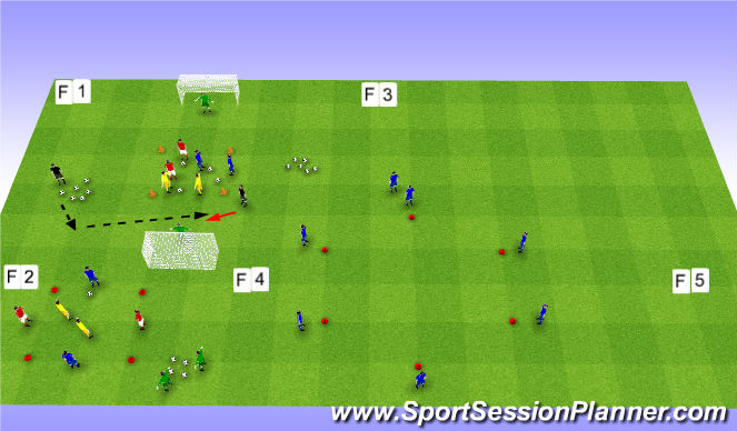 Football/Soccer Session Plan Drill (Colour): Session 11