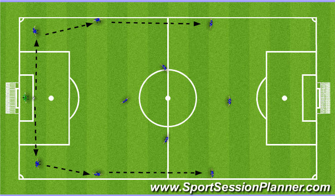 Football/Soccer Session Plan Drill (Colour): Goal Kick 1