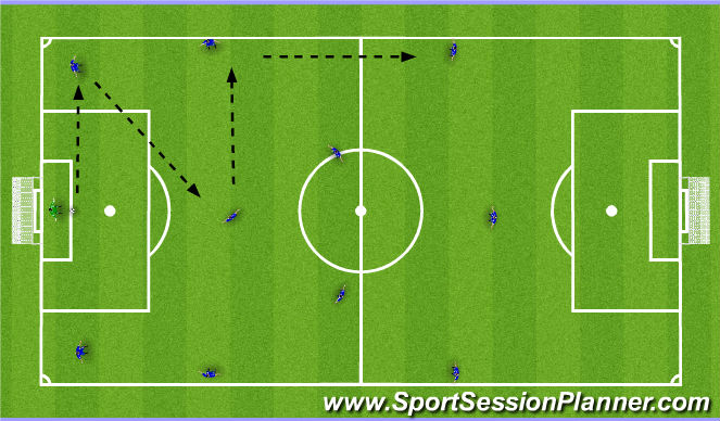 Football/Soccer Session Plan Drill (Colour): Goal Kick 2