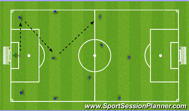 Football/Soccer Session Plan Drill (Colour): Goal Kick 3