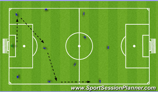 Football/Soccer Session Plan Drill (Colour): Goal Kick 4