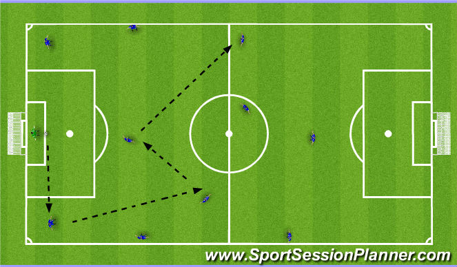 Football/Soccer Session Plan Drill (Colour): Goal Kick 5